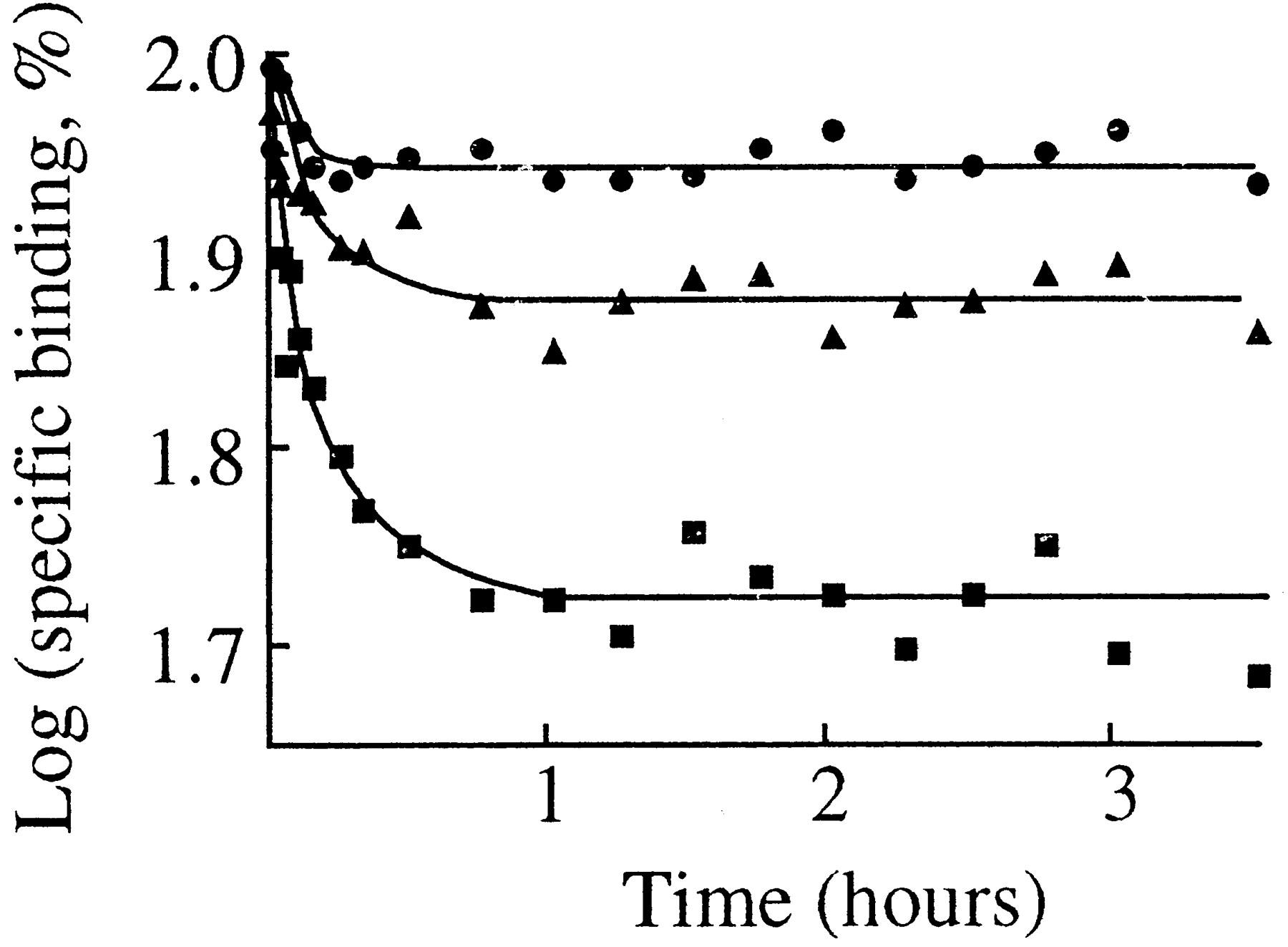Aspirin and Sodium Salicylate Inhibit Endothelin ETA