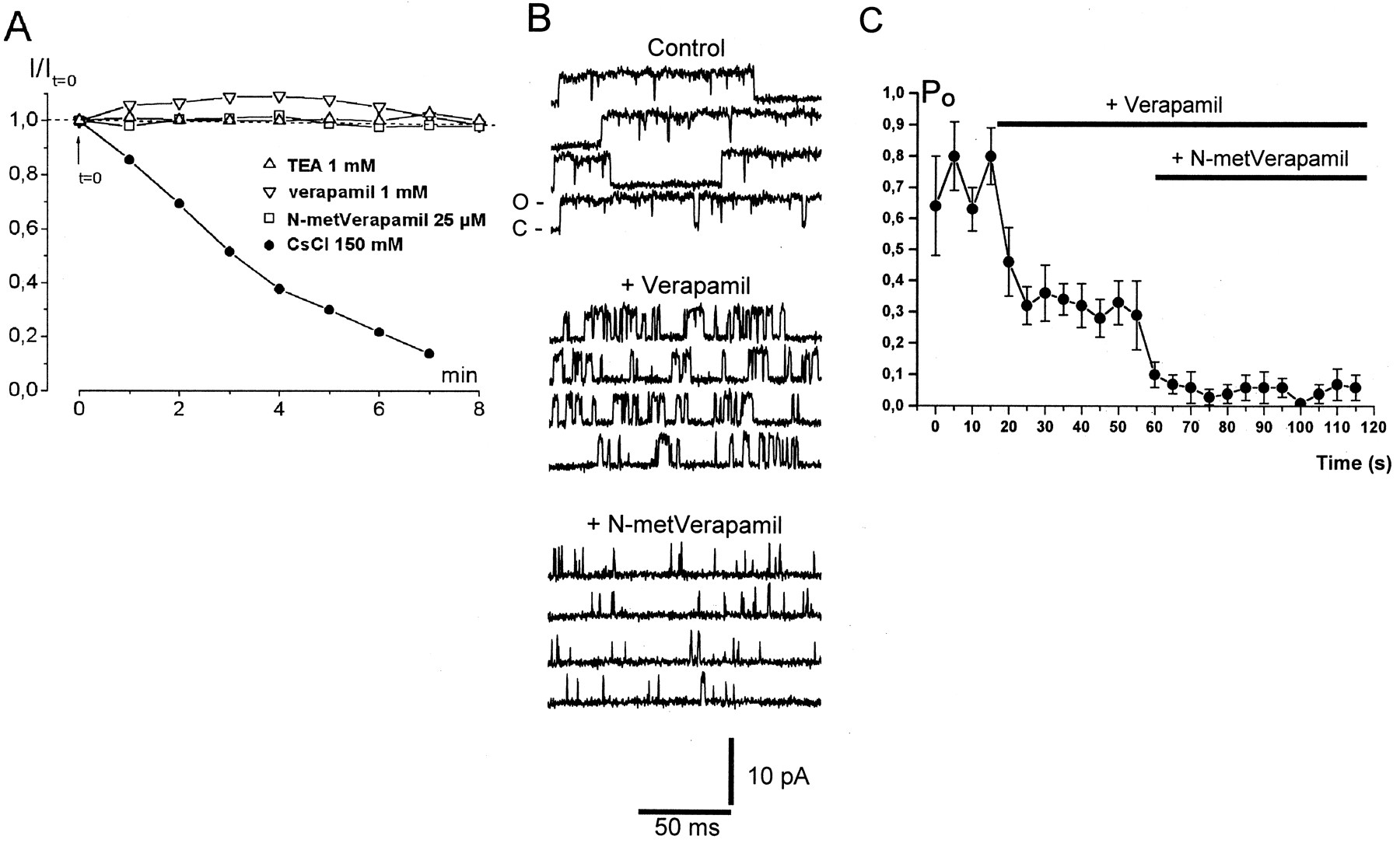 Verapamil Inhibits Proliferation Of Lncap Human Prostate Cancer Echo Effect With Ic Pt2399 Schematic Download Figure
