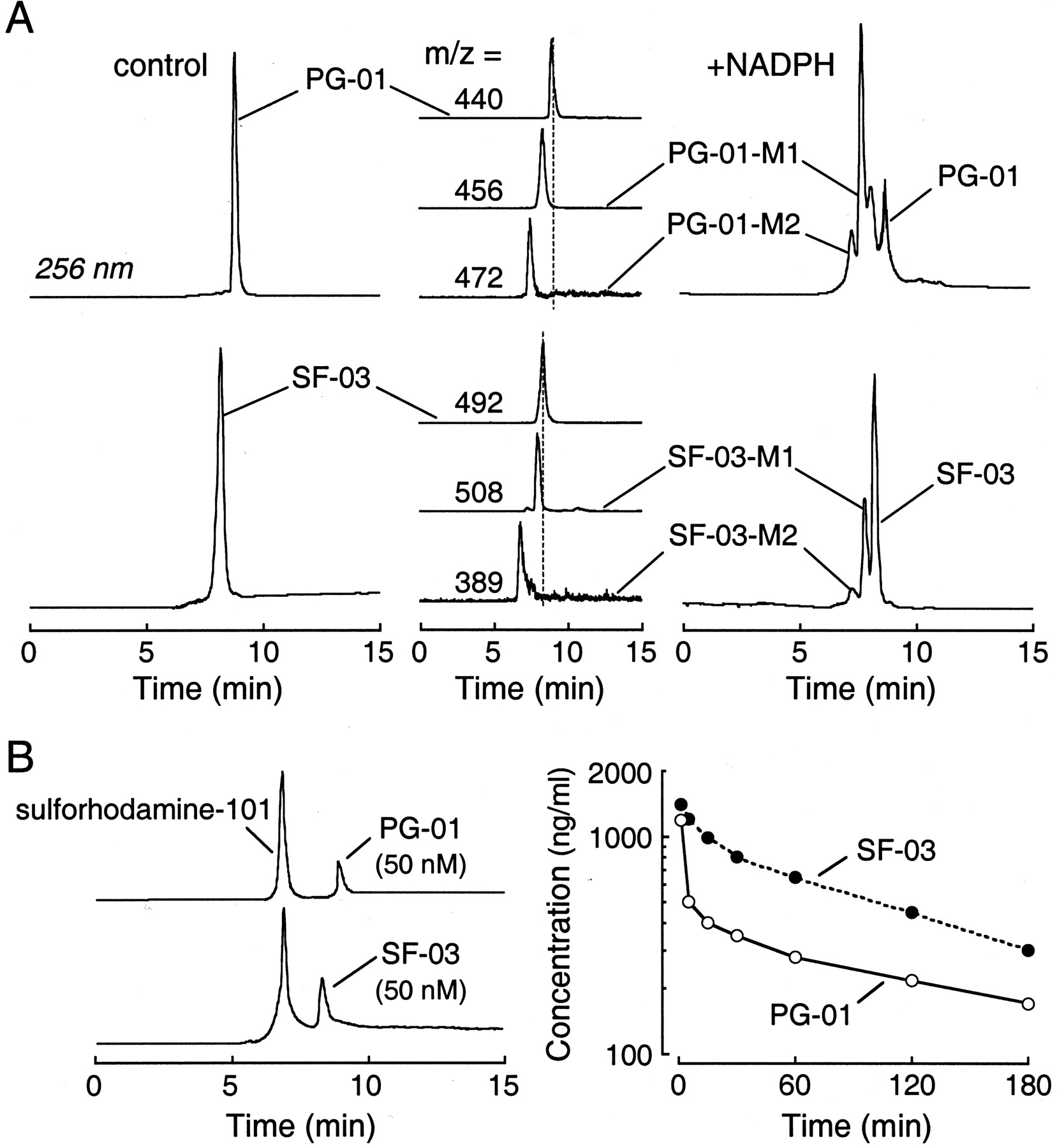 Phenylglycine And Sulfonamide Correctors Of Defective F508 Diagrams For The Most Common Methods Installing Fantasia Fans Download Figure