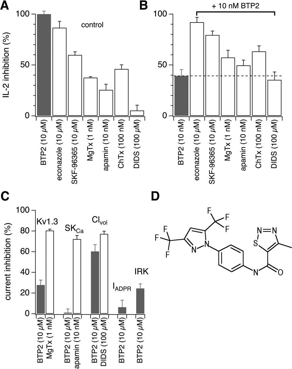 A Pyrazole Derivative Potently Inhibits Lymphocyte Ca2