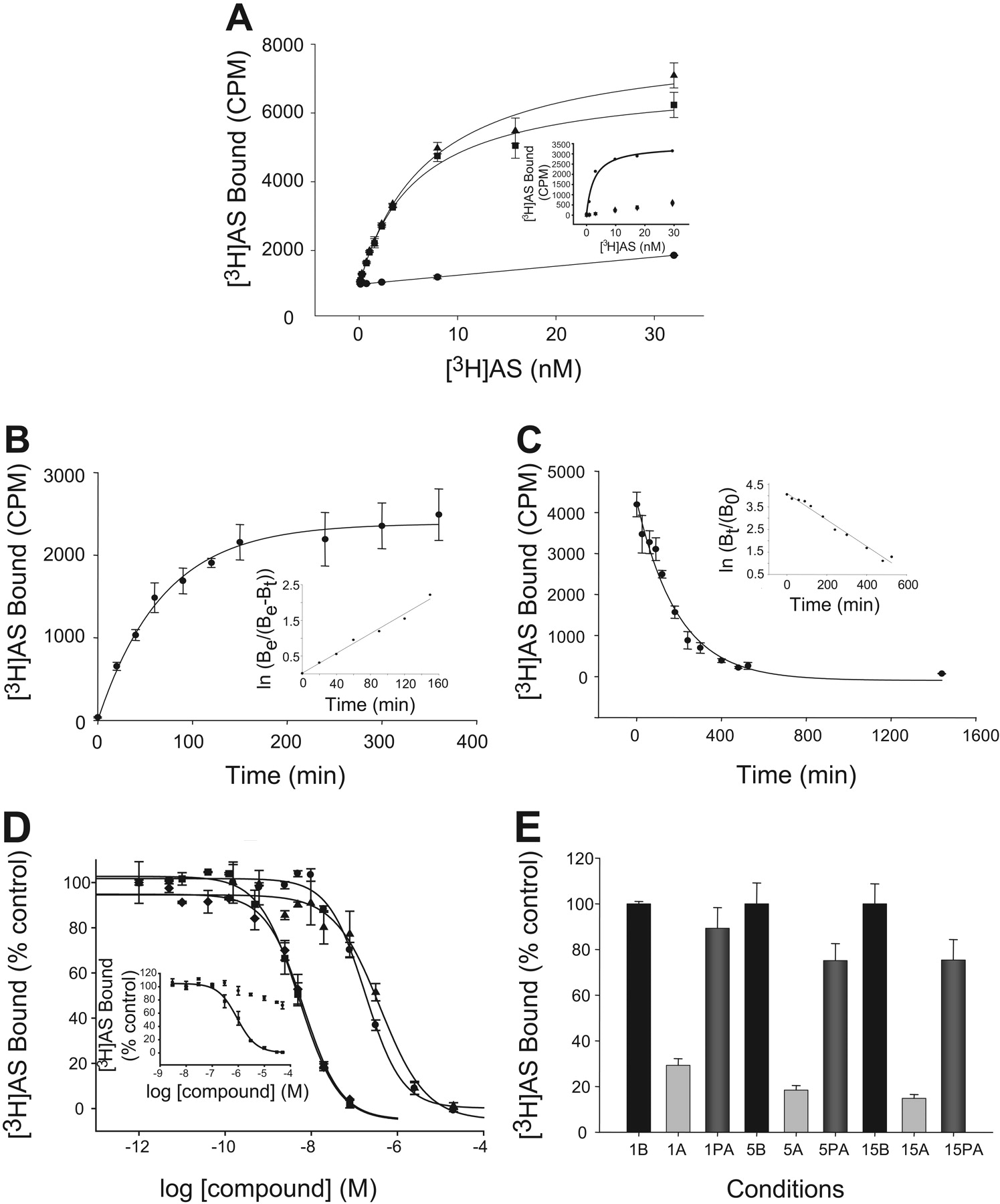Madin-Darby Canine Kidney II Cells: A Pharmacologically