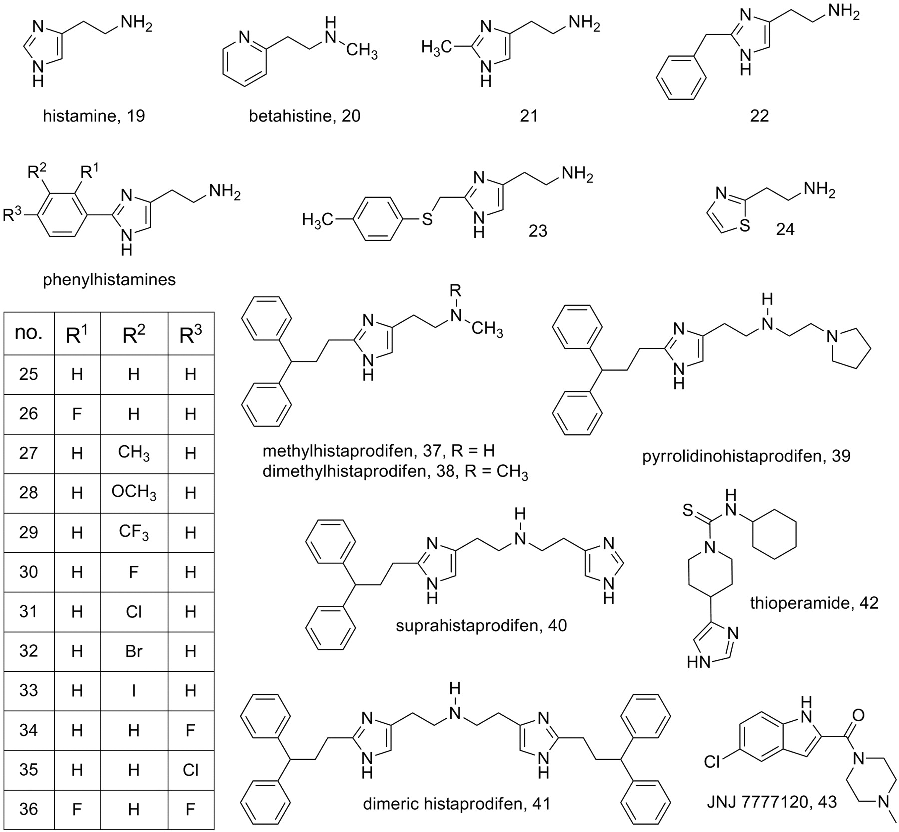 Interactions of Histamine H1-Receptor Agonists and