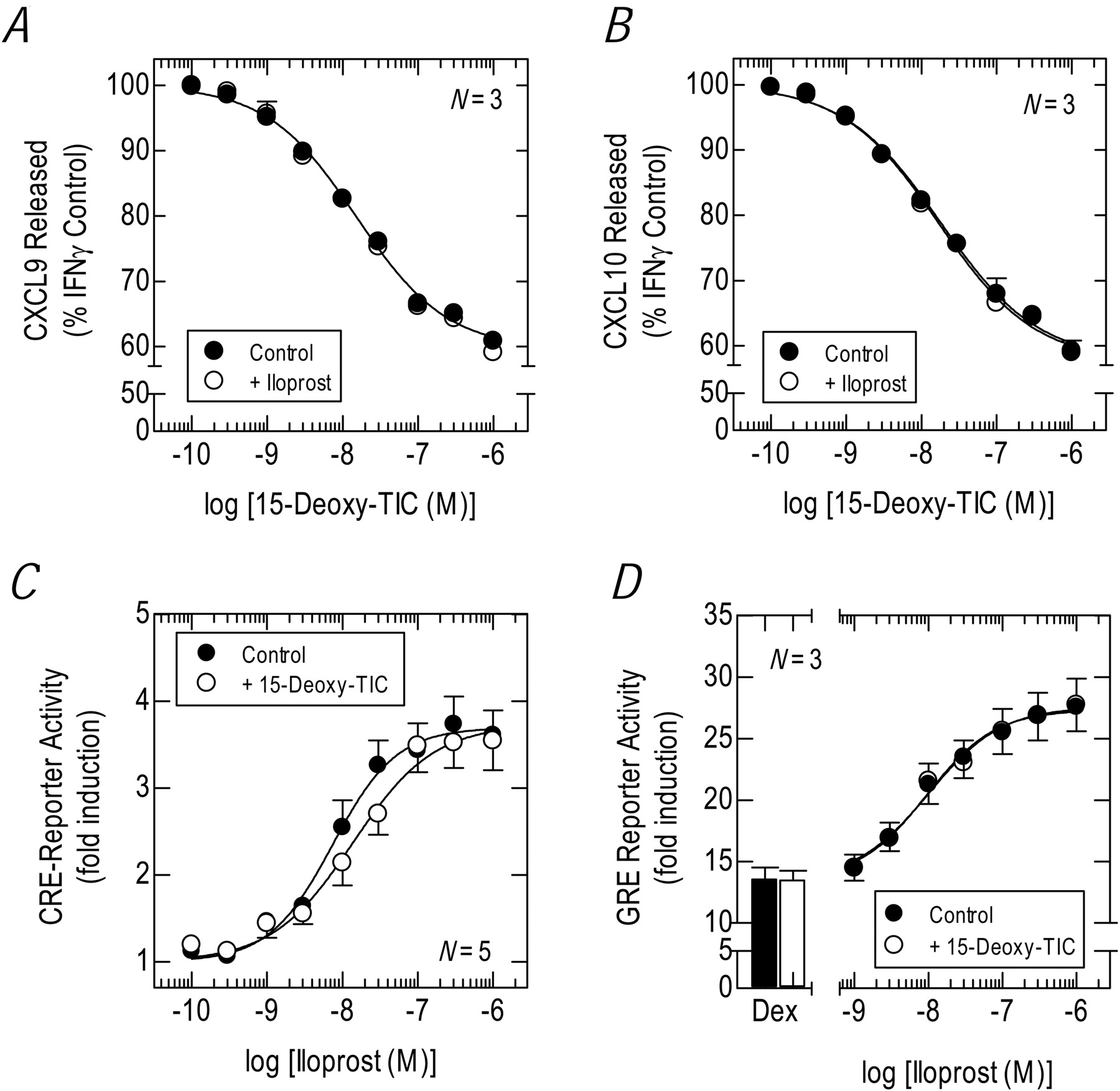evidence for a second receptor for prostacyclin on human