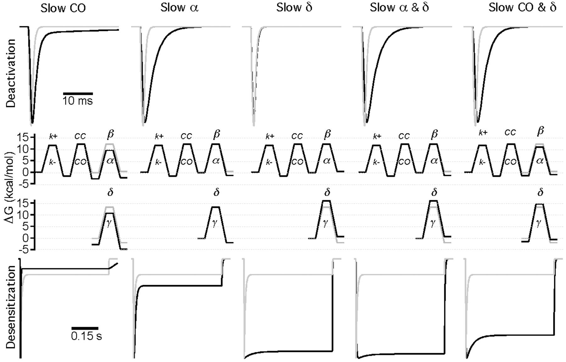 Structural And Functional Analysis Of Two New Positive Allosteric Piezo Driver Amplifier Modulator A303 Download Figure