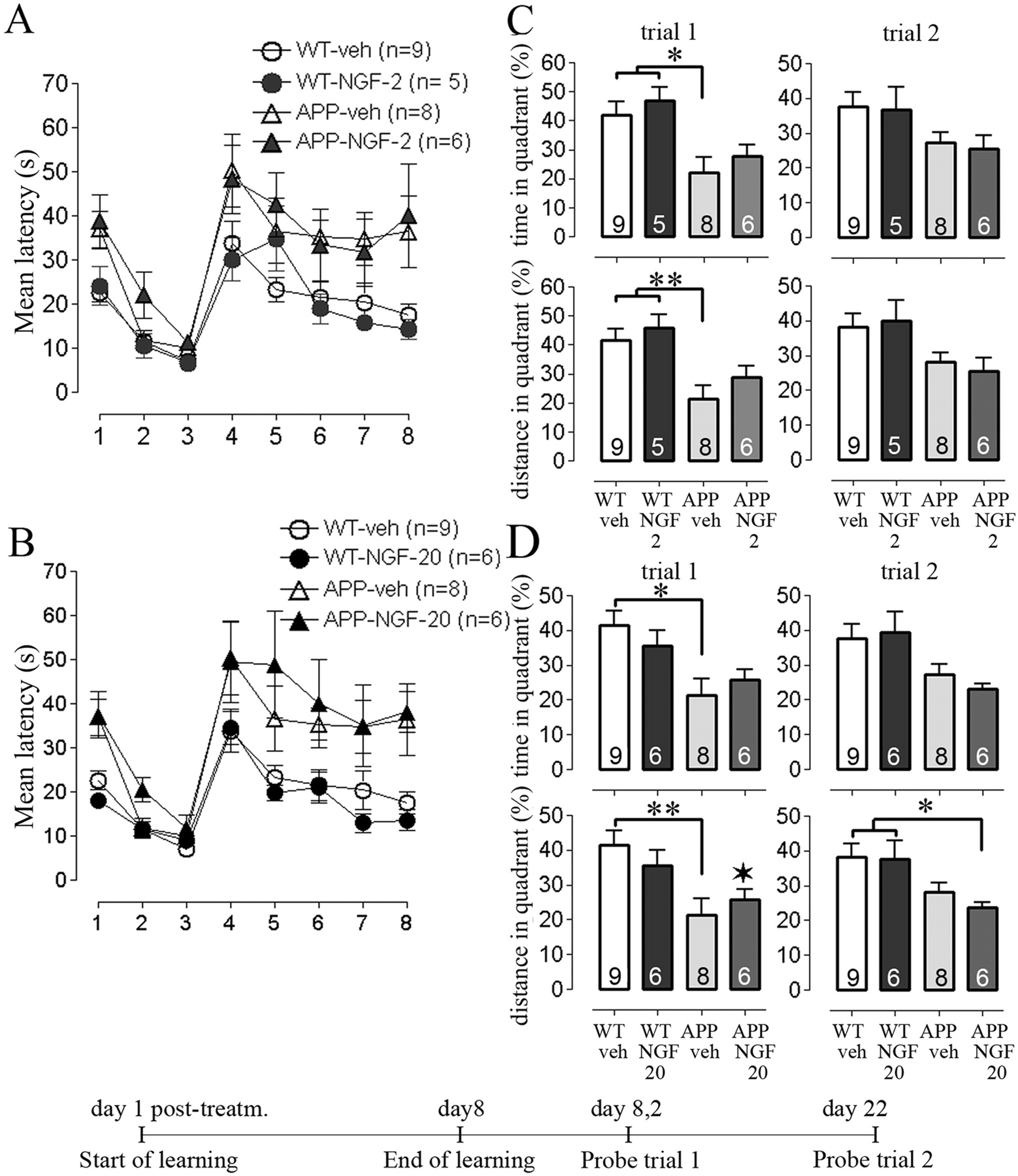 Ligand Dependent Trka Activity In Brain Differentially Affects Circuit Board From A Defunct Optical Computer Mouse Picture Of The Download Figure
