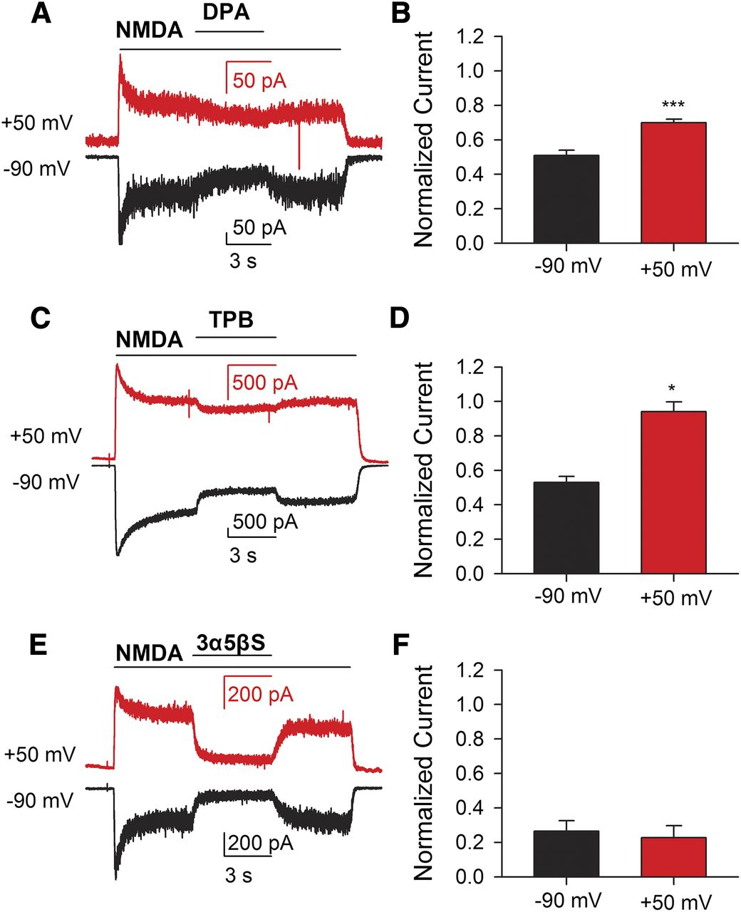 Noncompetitive Voltage Dependent Nmda Receptor Antagonism By Aa One K A Compact Current Output Integrated Amplifier Download Figure