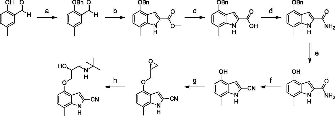 Pharmacological Analysis and Structure Determination of 7