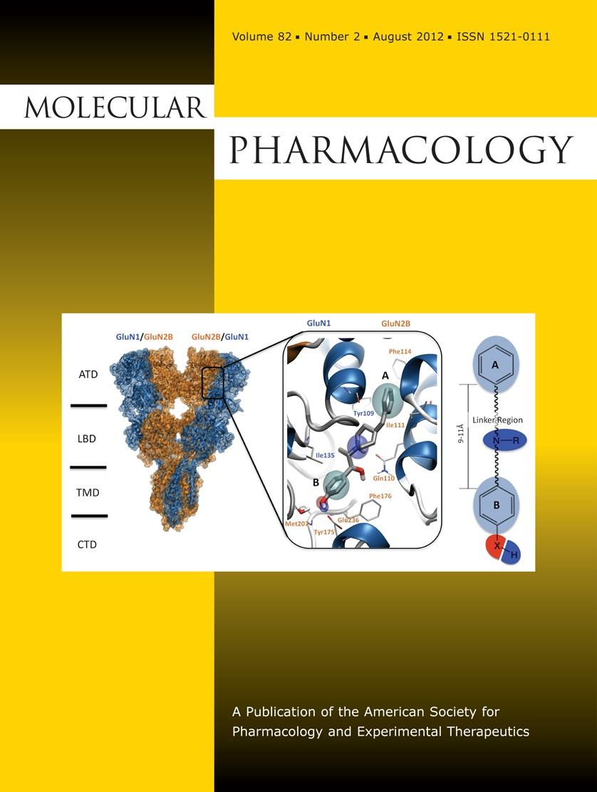 pharmacology overview articles