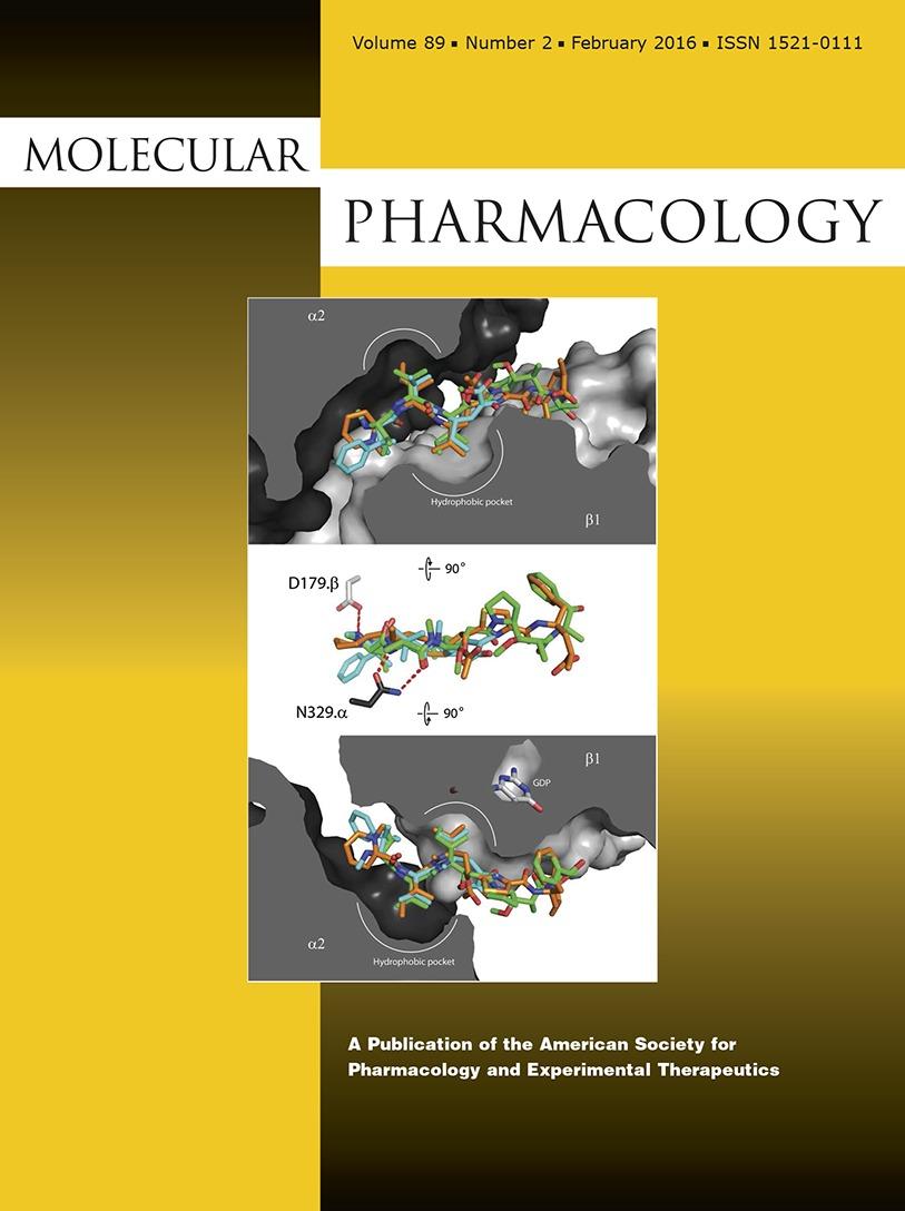 In Vitro and In Vivo Identification of Novel Positive Allosteric