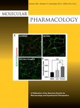 Molecular Pharmacology: 100 (5)