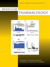Molecular Pharmacology: 81 (4)