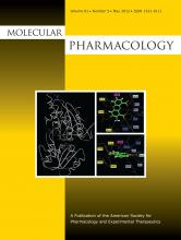 Molecular Pharmacology: 81 (5)