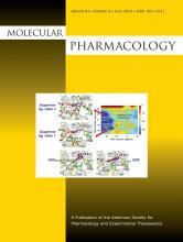 Molecular Pharmacology: 81 (6)