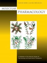 Molecular Pharmacology: 82 (1)