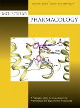 Molecular Pharmacology: 85 (1)