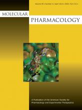 Molecular Pharmacology: 85 (4)