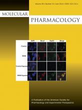Molecular Pharmacology: 85 (6)