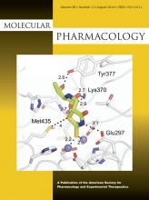 Molecular Pharmacology: 86 (2)