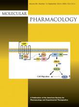 Molecular Pharmacology: 86 (3)