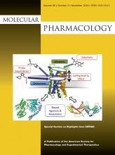 Molecular Pharmacology: 86 (5)