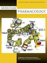 Molecular Pharmacology: 87 (1)