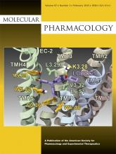 Molecular Pharmacology: 87 (2)