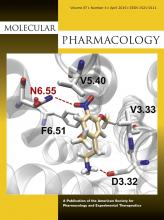 Molecular Pharmacology: 87 (4)