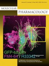Molecular Pharmacology: 87 (5)