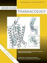 Molecular Pharmacology: 88 (1)