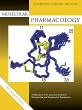 Molecular Pharmacology: 88 (2)
