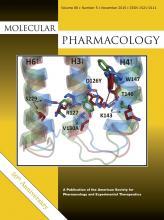 Molecular Pharmacology: 88 (5)