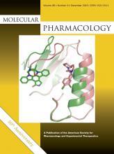 Molecular Pharmacology: 88 (6)