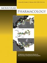 Molecular Pharmacology: 89 (2)