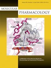 Molecular Pharmacology: 89 (4)