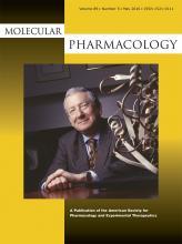 Molecular Pharmacology: 89 (5)