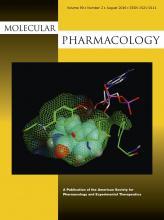Molecular Pharmacology: 90 (2)