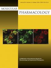 Molecular Pharmacology: 90 (4)