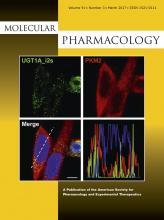 Molecular Pharmacology: 91 (3)
