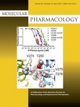 Molecular Pharmacology: 91 (4)