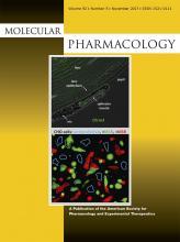 Molecular Pharmacology: 92 (5)
