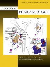 Molecular Pharmacology: 93 (5)