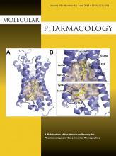 Molecular Pharmacology: 93 (6)