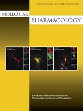 Molecular Pharmacology: 94 (1)