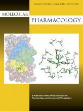 Molecular Pharmacology: 94 (2)