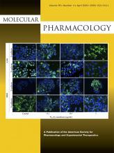 Molecular Pharmacology: 95 (4)