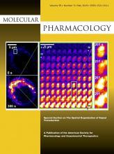 Molecular Pharmacology: 95 (5)