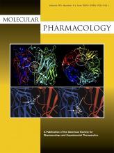 Molecular Pharmacology: 95 (6)