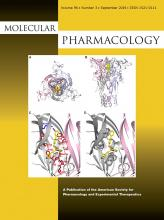 Molecular Pharmacology: 96 (3)