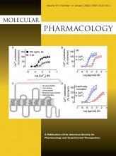 Molecular Pharmacology: 97 (1)