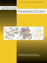 Molecular Pharmacology: 97 (4)